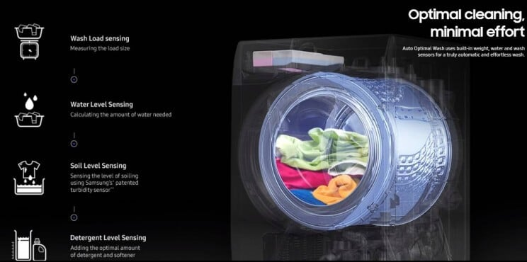Control your washing machine via your smart phone
